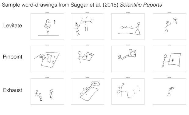cartoon of creative solutions
