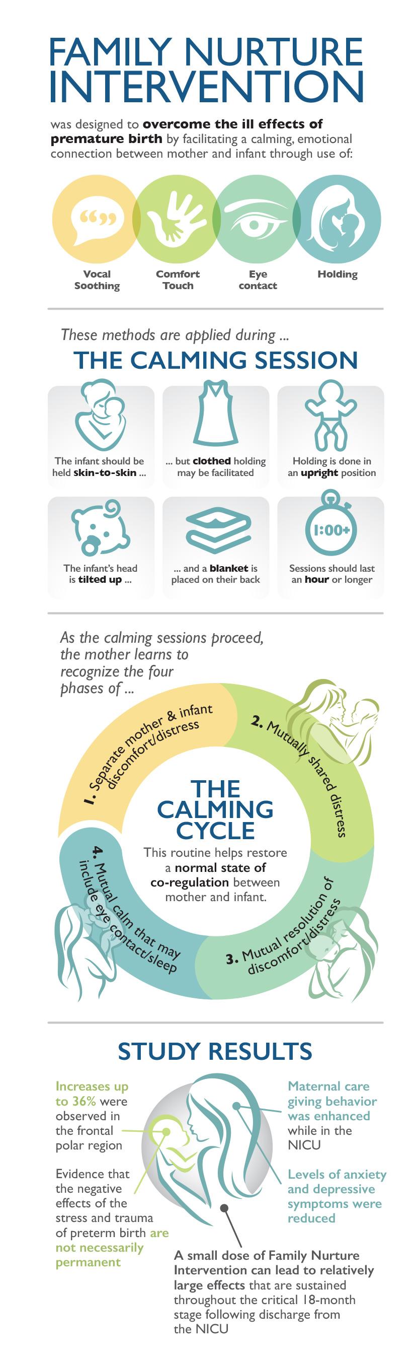 tip chart for nurturing