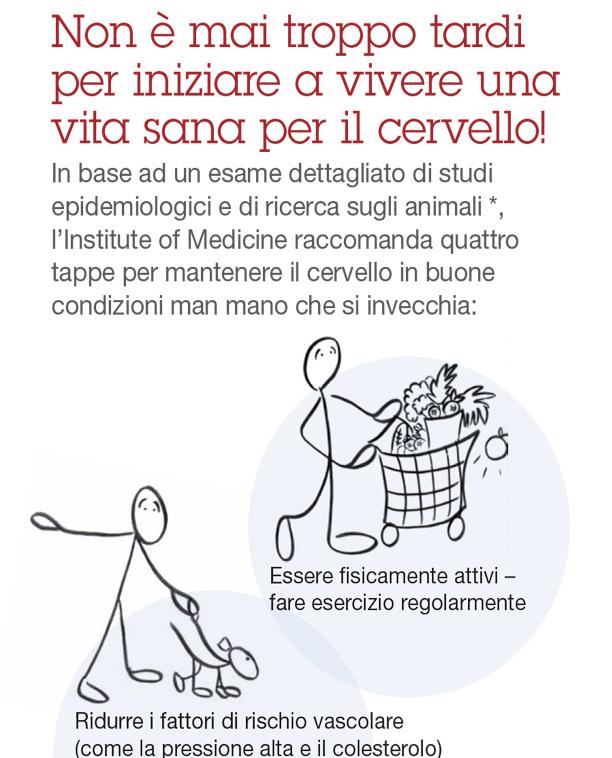 Successful Aging Bookmark (Italian)