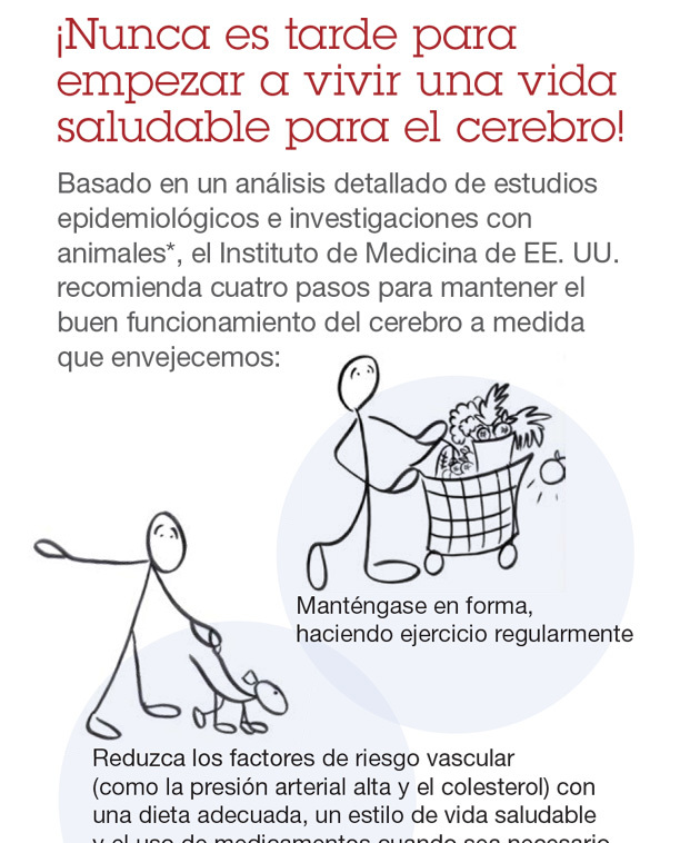 Successful Aging Bookmark (Spanish)