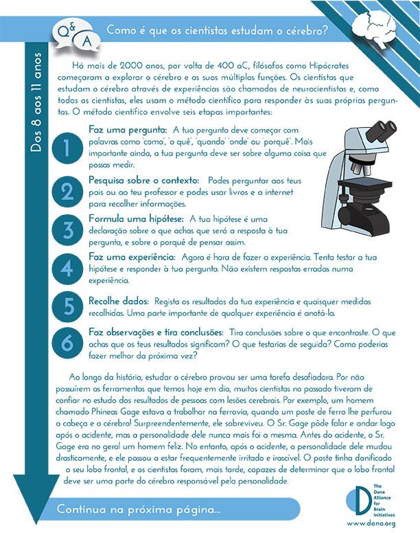 How do Scientists Study the Brain? Grades 6-8 (Portuguese)
