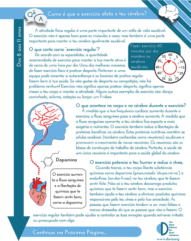 How Does Exercise Affect Your Brain? Grades 6-8 (Portuguese)