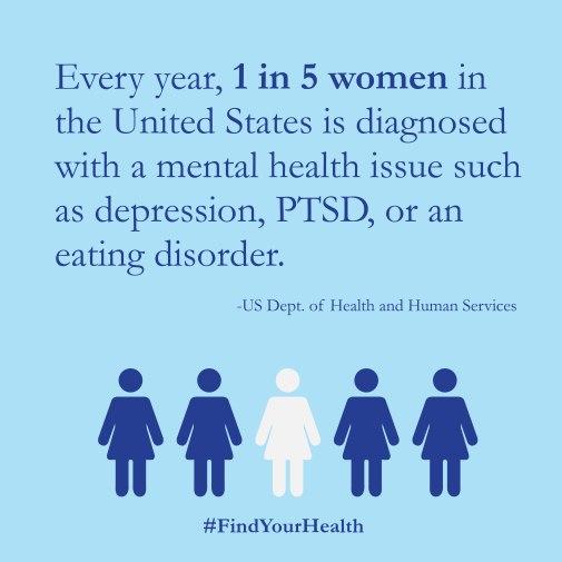 May Womens Health Week Stat - IG-01.jpg