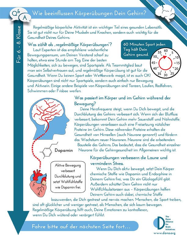 How Does Exercise Affect Your Brain? Grades 6-8 (German)