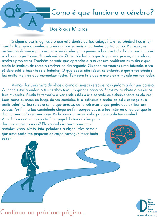 How Does the Brain Work? Grades 3-5 (Portuguese)